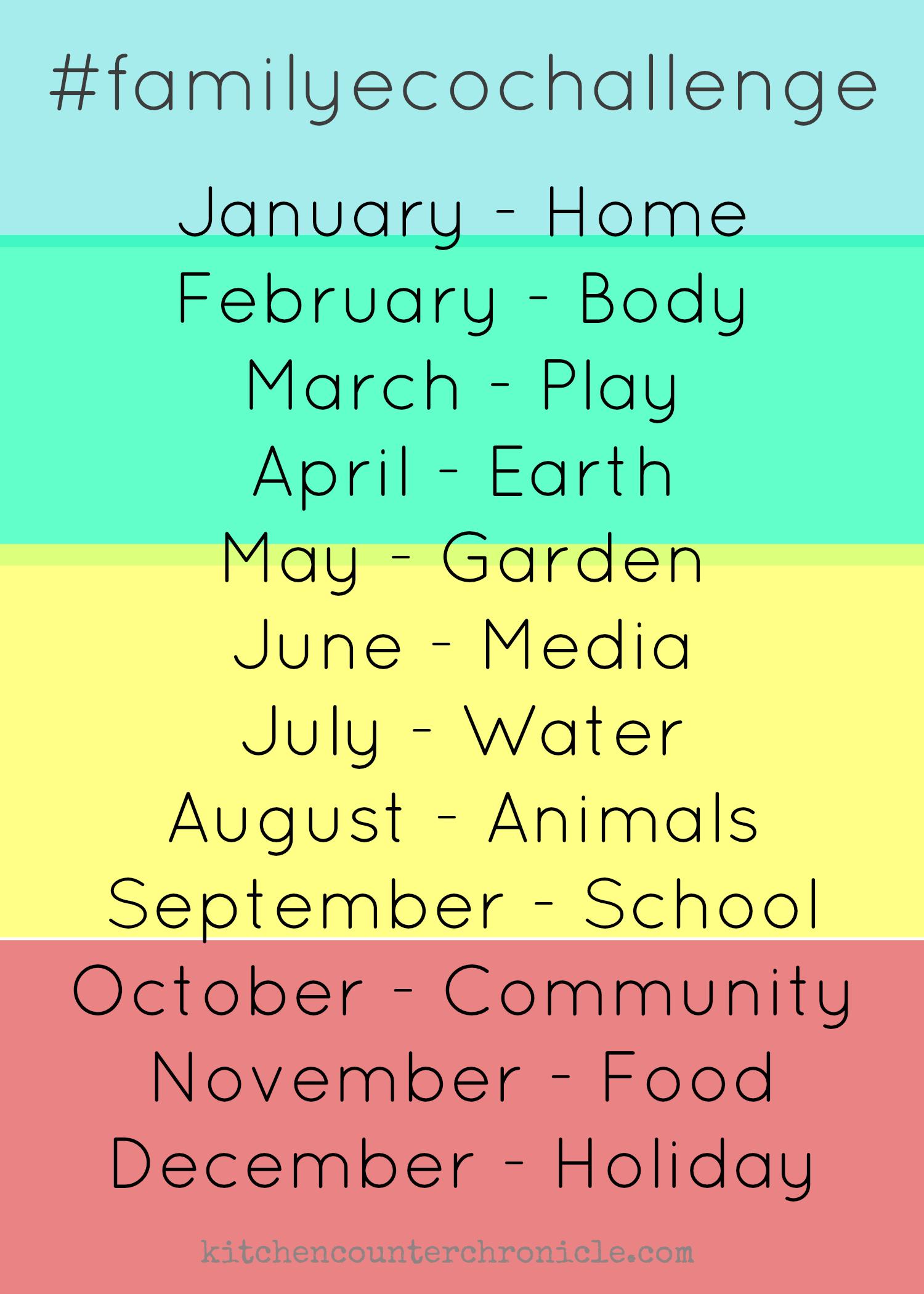 family eco-challenge 2015